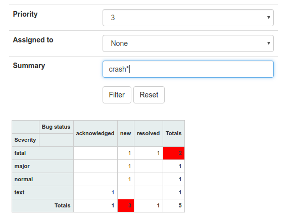 PluginPivotTable | Documentation for Tiki Wiki CMS Groupware