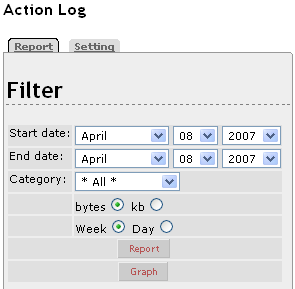 Reporting filters for any user, through My Tiki - Action log (when contribution feature is enabled)
